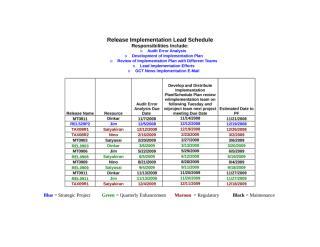 Release Implementation Lead Schedule v2.doc