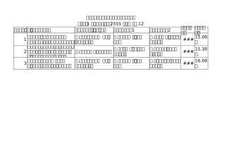 กำหนดการสอบโครงการปริญญาตรี 2554.xls