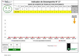 17 - indice de acidente de trabalho com afastamento 2012.xls